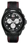 Коллекция часов Sporty