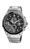 Коллекция часов EF-564